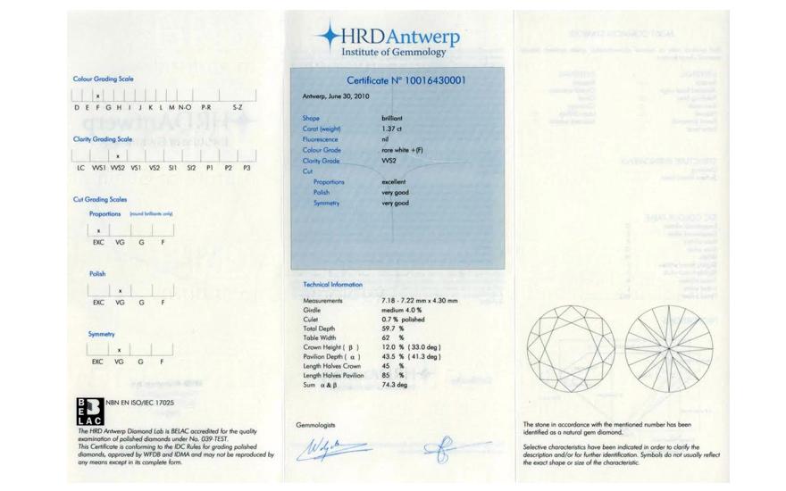 Queen Top 1 370 Ct Diamond Certificate Hrd F Vvs2